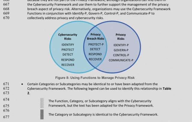 Un framework chiaro per la privacy, negli USA