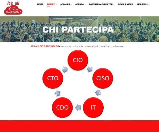 L'innovazione a IT'S ALL CIO & TECHNOLOGY: Milano 13 ottobre 2020