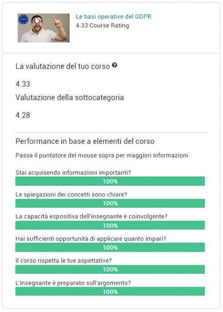 Privacy, il corso semplice e chiaro, lo dicono le statistiche degli iscritti su Udemy