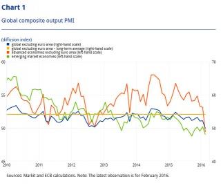 Bollettino ECB: Per l'Italia si prevede di aprire la procedura per deficit eccessivo.