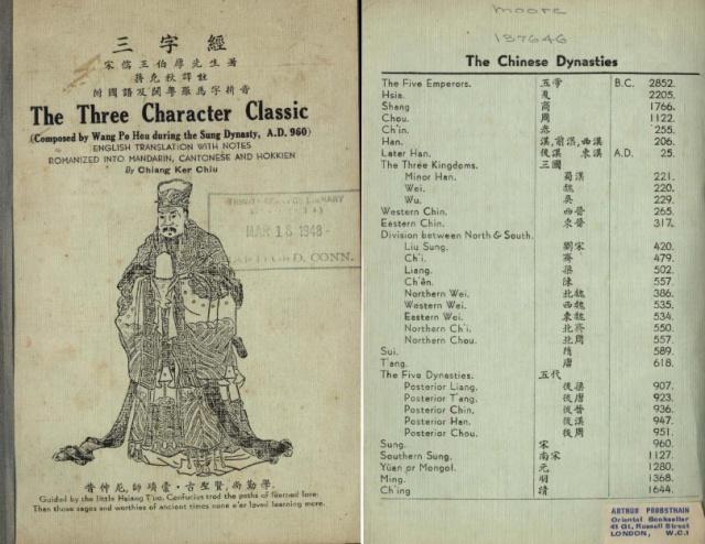 Confucio - i tre personaggi classici